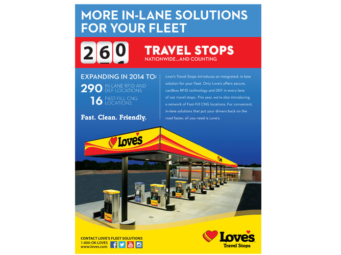 By The Numbers Ad - In-Lane Solutions